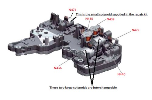Location of Solenoids Supplied in 145752K Kit