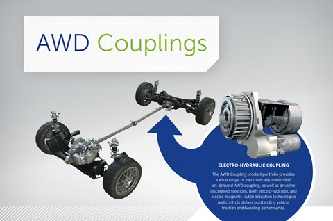Genuine AWD Driveline Service products